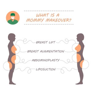 shutterstock_mommy_makeover